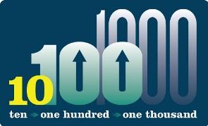 forex 100 1000